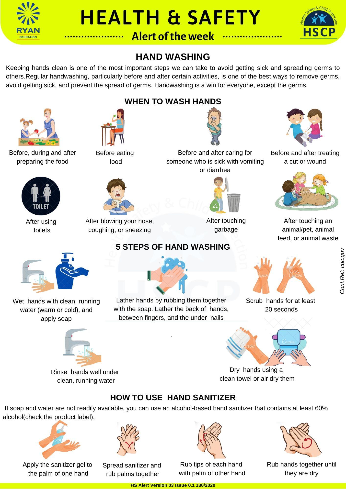 Hand Washing (1)
